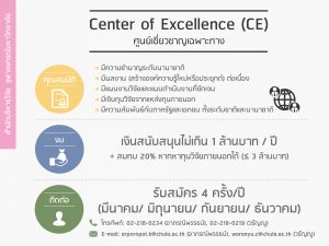 excellence-center-fund