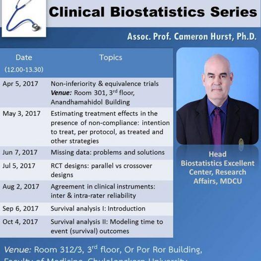 Clinical Biostatistics Series