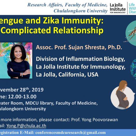 Dengue and Zika Immunity: A Complicated Relationship