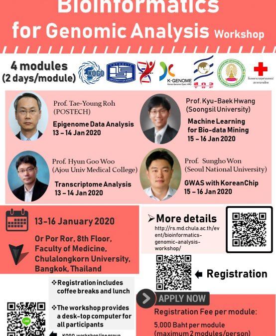 Bioinformatics for Genomic Analysis Workshop